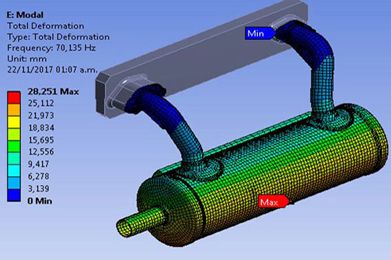 The importance of 3D CAD Modeling and Reverse Engineering